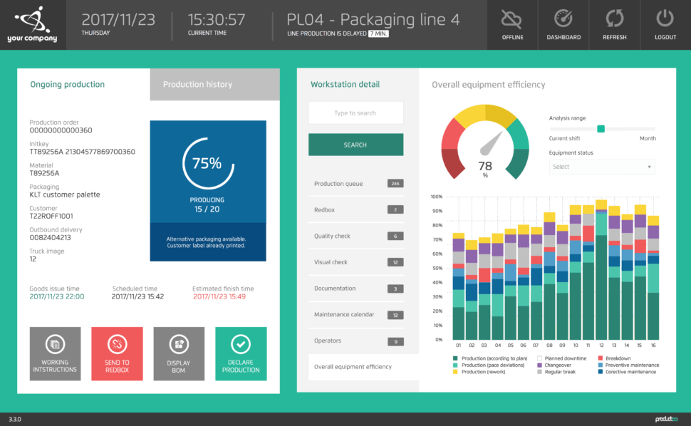 OEE dashboard with Productoo Digital Manufacturing Workstation