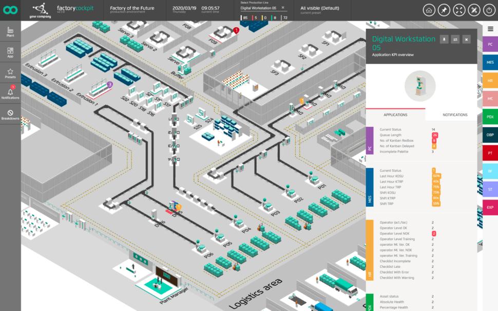 Factory management software | Digital Twin