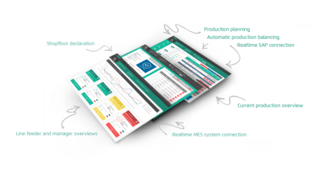 Complete production scheduling with Productoo software